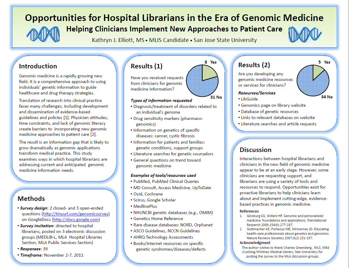 Virtual Poster 5: opportunities for hospital librarians in the era ...